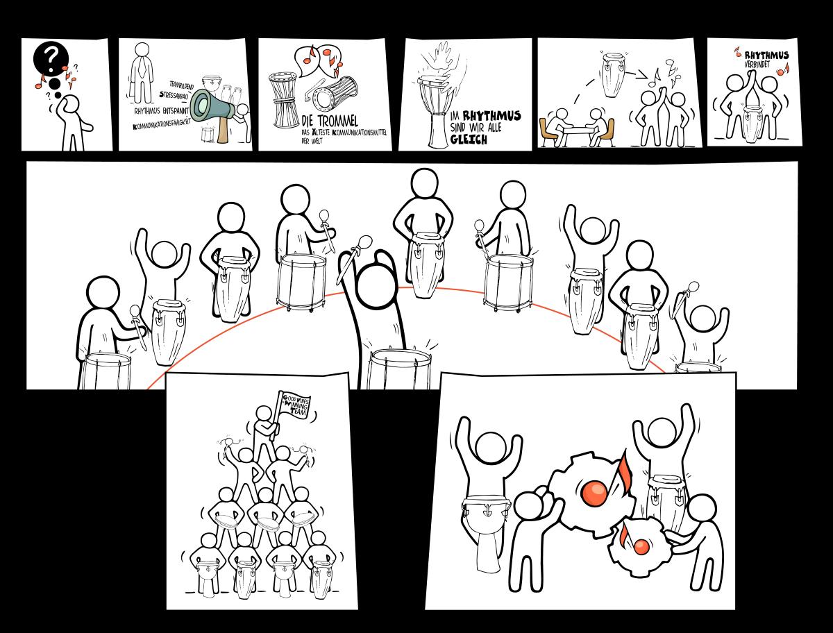 innovative Weiterbildung - Business Trainings - Story-Grafik